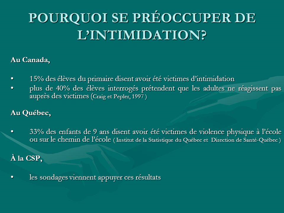 POURQUOI SE PRÉOCCUPER DE LINTIMIDATION.