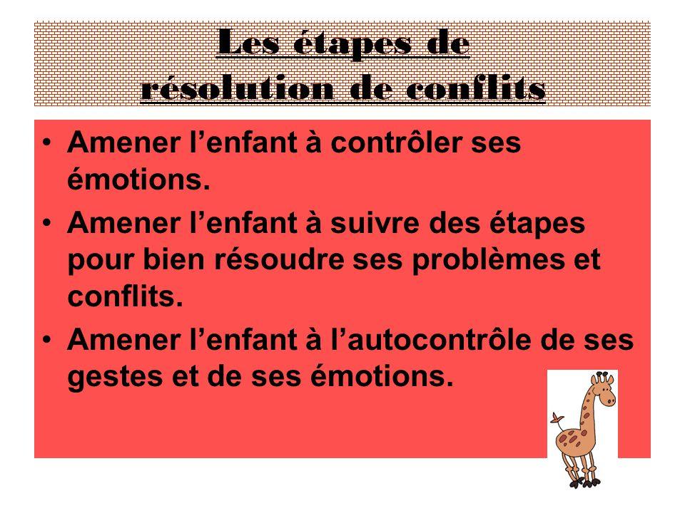 Les étapes de résolution de conflits Amener lenfant à contrôler ses émotions.