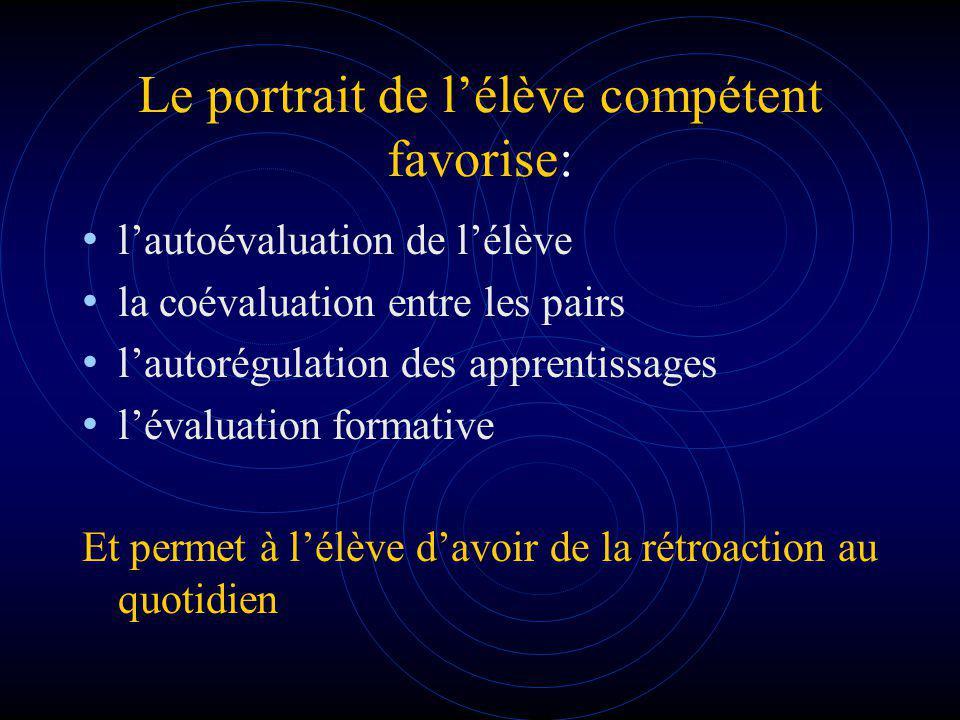 Le portrait de lélève compétent favorise: lautoévaluation de lélève la coévaluation entre les pairs lautorégulation des apprentissages lévaluation for