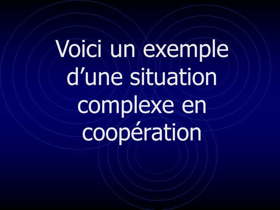 Voici un exemple dune situation complexe en coopération