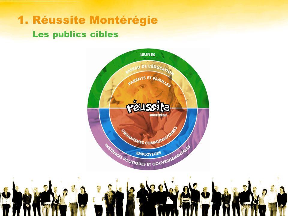 1. Réussite Montérégie Les publics cibles