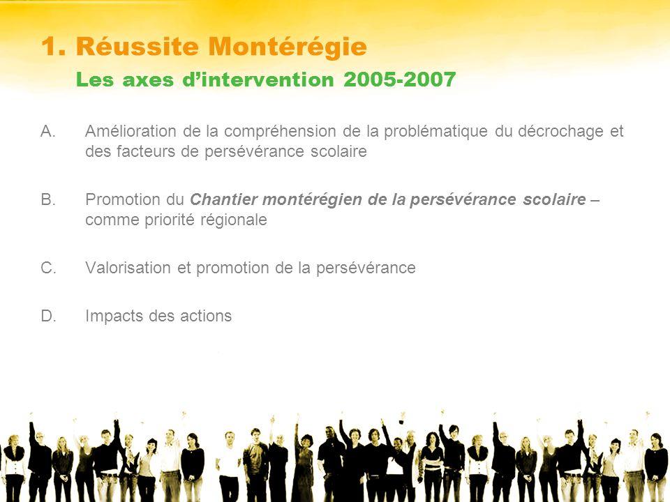 1. Réussite Montérégie Les axes dintervention 2005-2007 A.Amélioration de la compréhension de la problématique du décrochage et des facteurs de persév