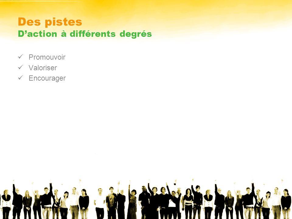 Des pistes Daction à différents degrés Promouvoir Valoriser Encourager