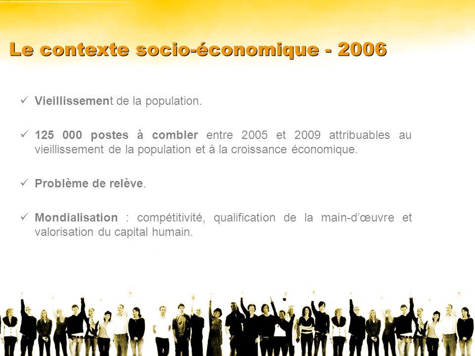 Le contexte socio-économique - 2006 Vieillissement de la population.