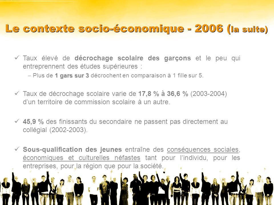 Le contexte socio-économique - 2006 ( la suite) Taux élevé de décrochage scolaire des garçons et le peu qui entreprennent des études supérieures : 1 gars sur 3 – Plus de 1 gars sur 3 décrochent en comparaison à 1 fille sur 5.
