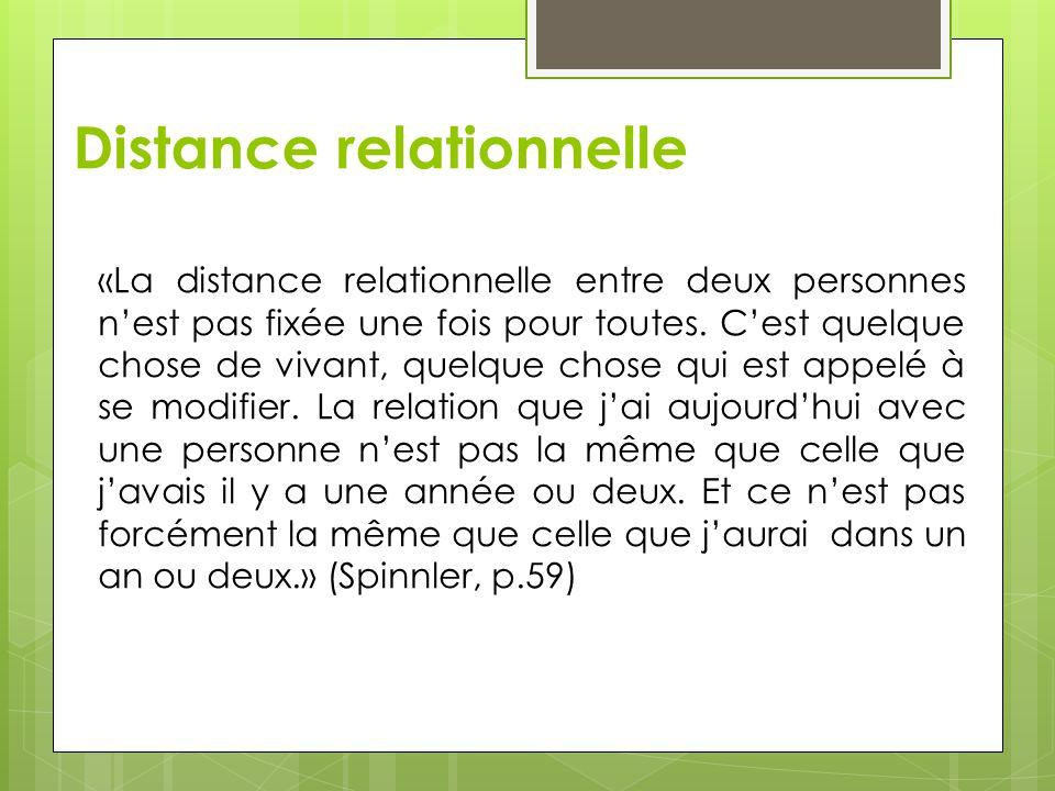 Distance relationnelle «La distance relationnelle entre deux personnes nest pas fixée une fois pour toutes. Cest quelque chose de vivant, quelque chos