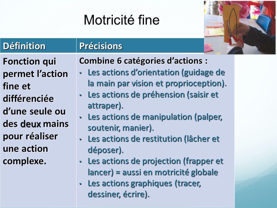 Motricité fine DéfinitionPrécisions Fonction qui permet laction fine et différenciée dune seule ou des deux mains pour réaliser une action complexe.
