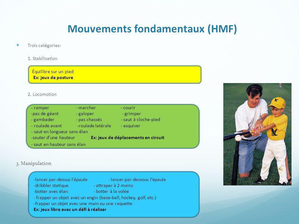 Les mouvements spécialisés Quest-ce quun mouvement spécialisé.