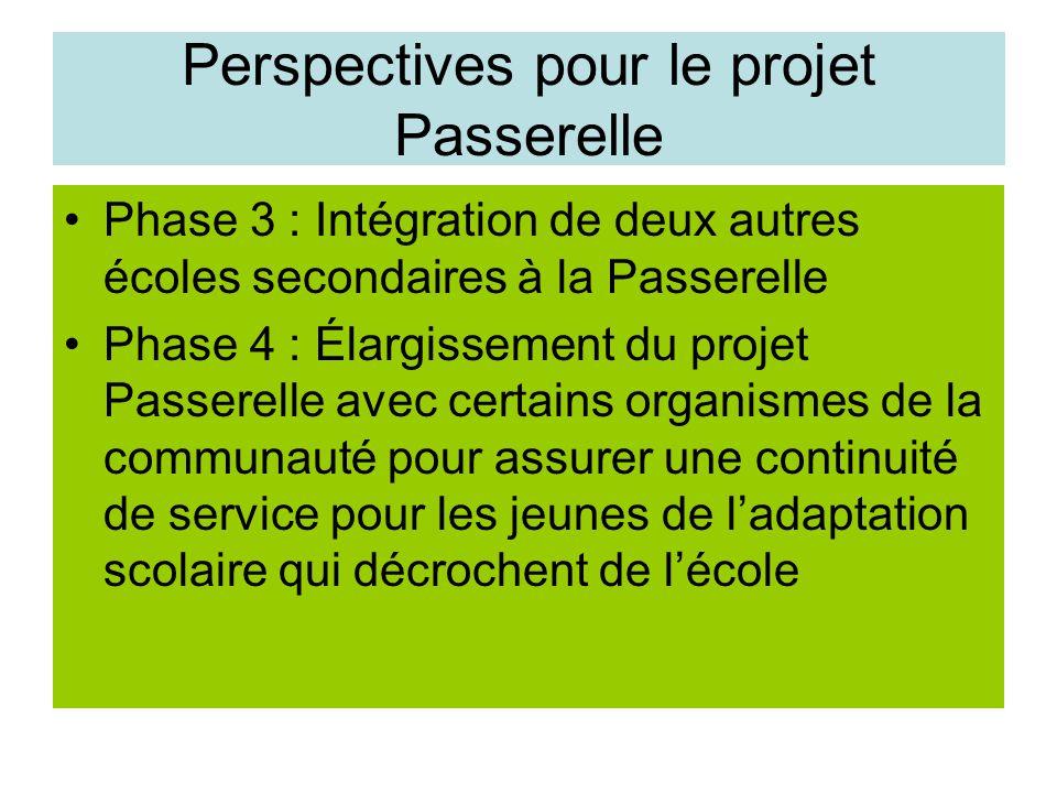 Perspectives pour le projet Passerelle Phase 3 : Intégration de deux autres écoles secondaires à la Passerelle Phase 4 : Élargissement du projet Passerelle avec certains organismes de la communauté pour assurer une continuité de service pour les jeunes de ladaptation scolaire qui décrochent de lécole