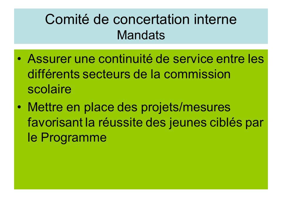 Comité de concertation interne Mandats Assurer une continuité de service entre les différents secteurs de la commission scolaire Mettre en place des projets/mesures favorisant la réussite des jeunes ciblés par le Programme