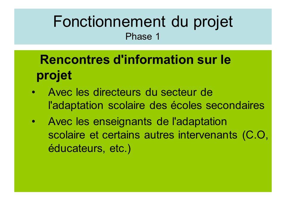 Fonctionnement du projet Phase 1 Rencontres d information sur le projet Avec les directeurs du secteur de l adaptation scolaire des écoles secondaires Avec les enseignants de l adaptation scolaire et certains autres intervenants (C.O, éducateurs, etc.)