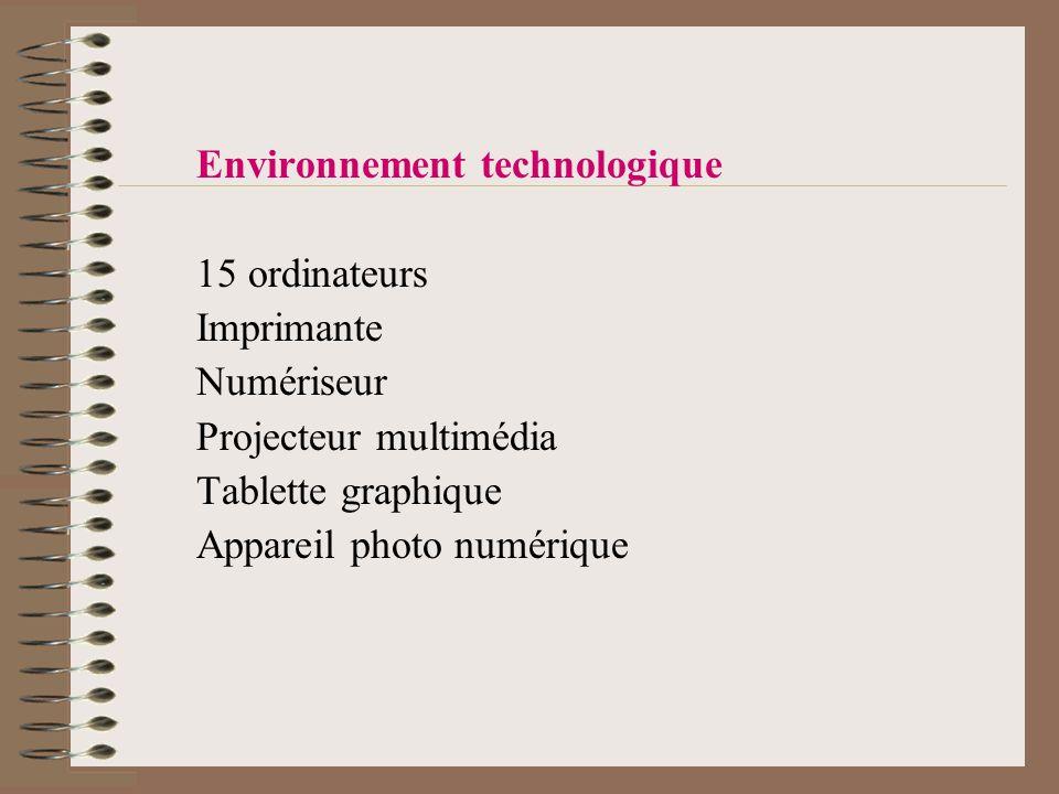 Au début de projet Aujourdhui dans la classe « volet informatique » Lan dernier