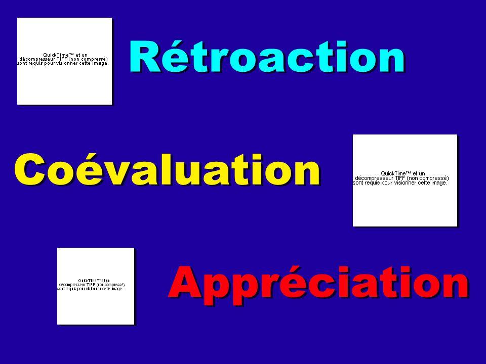 Appréciation Rétroaction Coévaluation
