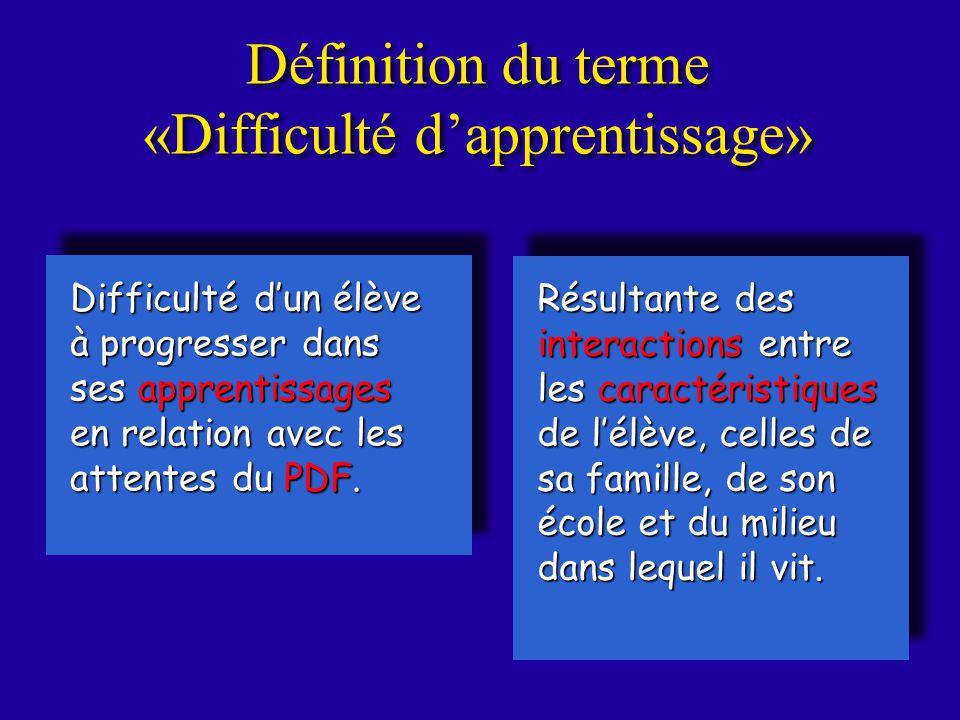 Définition du terme «Difficulté dapprentissage» Difficulté dun élève à progresser dans ses apprentissages en relation avec les attentes du PDF.