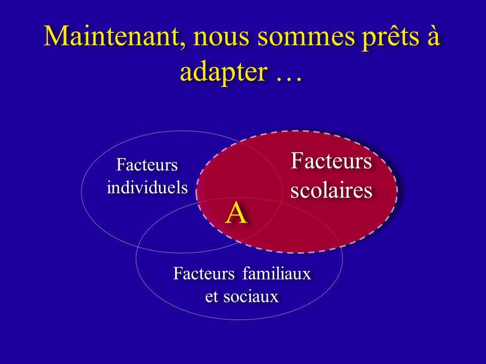 Maintenant, nous sommes prêts à adapter … Facteurs individuels Facteurs individuels Facteurs scolaires Facteurs familiaux et sociaux Facteurs familiaux et sociaux A A