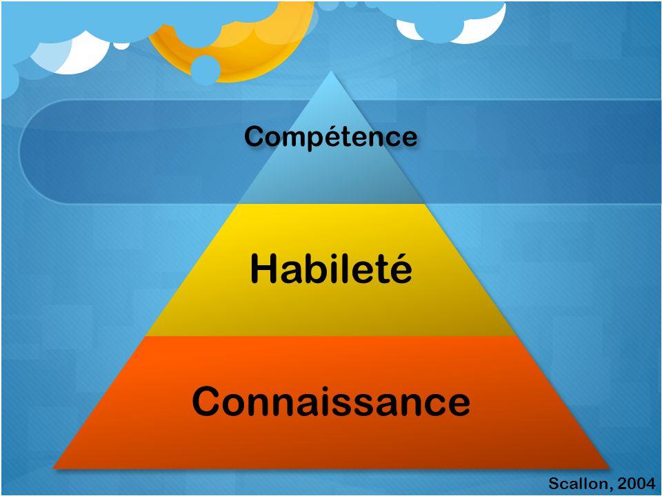 Compétence Habileté Connaissance Scallon, 2004