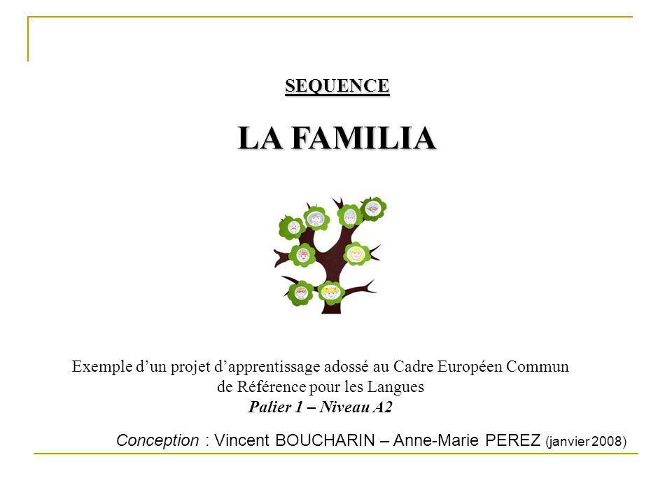 SEQUENCE LA FAMILIA Exemple dun projet dapprentissage adossé au Cadre Européen Commun de Référence pour les Langues Palier 1 – Niveau A2 Conception :