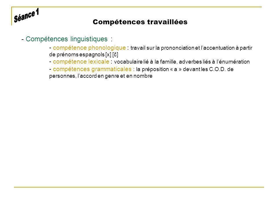 Compétences travaillées - Compétences linguistiques : - compétence phonologique : travail sur la prononciation et laccentuation à partir de prénoms es