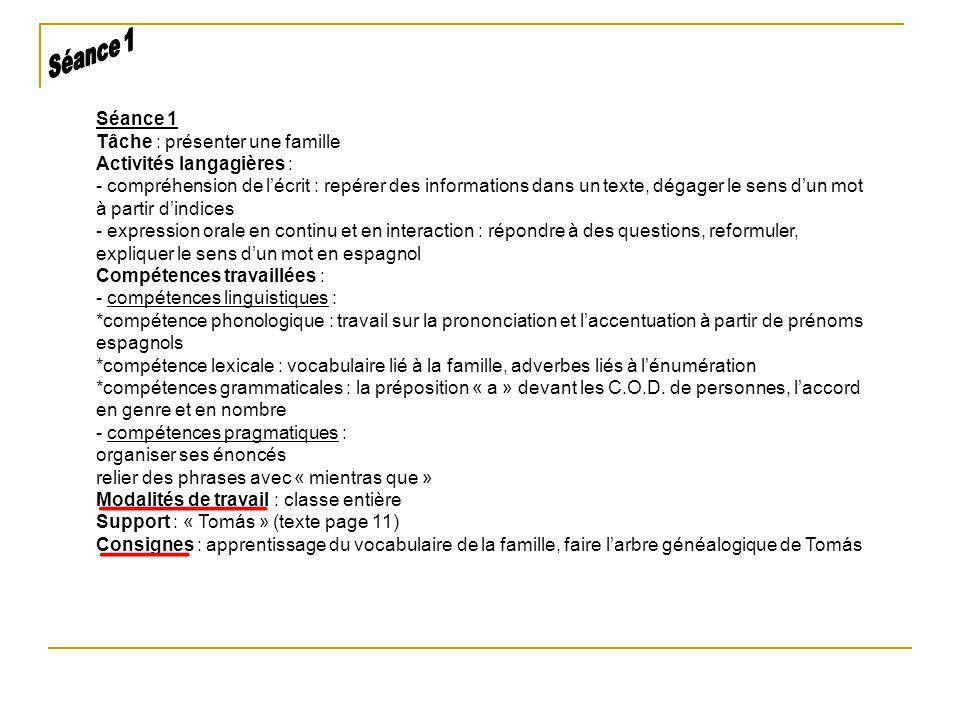 Séance 1 Tâche : présenter une famille Activités langagières : - compréhension de lécrit : repérer des informations dans un texte, dégager le sens dun