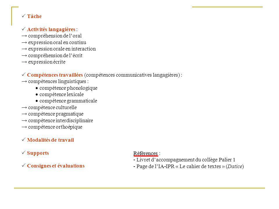 Références Références : 2- Grille de référence du Livret de connaissances et de compétences « La pratique dune langue vivante étrangère » Octobre 2007 (ÉduSCOL) Eléments du socle exigibles au niveau A2 : lélève est capable dinteragir de façon simple avec un débit adapté et des reformulations: *présenter quelquun *être capable de communiquer sur des sujets connus comme la famille comprendre une intervention brève si elle est claire et simple (écouter et comprendre) : *identifier les points essentiels dun récit produire en termes simples des énoncés sur les gens et les choses (parler en continu) : *être capable de faire une présentation ou une description simple des autres *raconter une histoire *être capable de fournir une explication comprendre des textes très courts et simples (lire) : *être capable de lire des écrits factuels simples *être capable didentifier des informations précises dans des écrits factuels simples écrire des énoncés simples et brefs (écrire) : *être capable de copier des mots isolés *être capable de remplir une fiche *être capable de produire de manière autonome quelques phrases sur des personnages