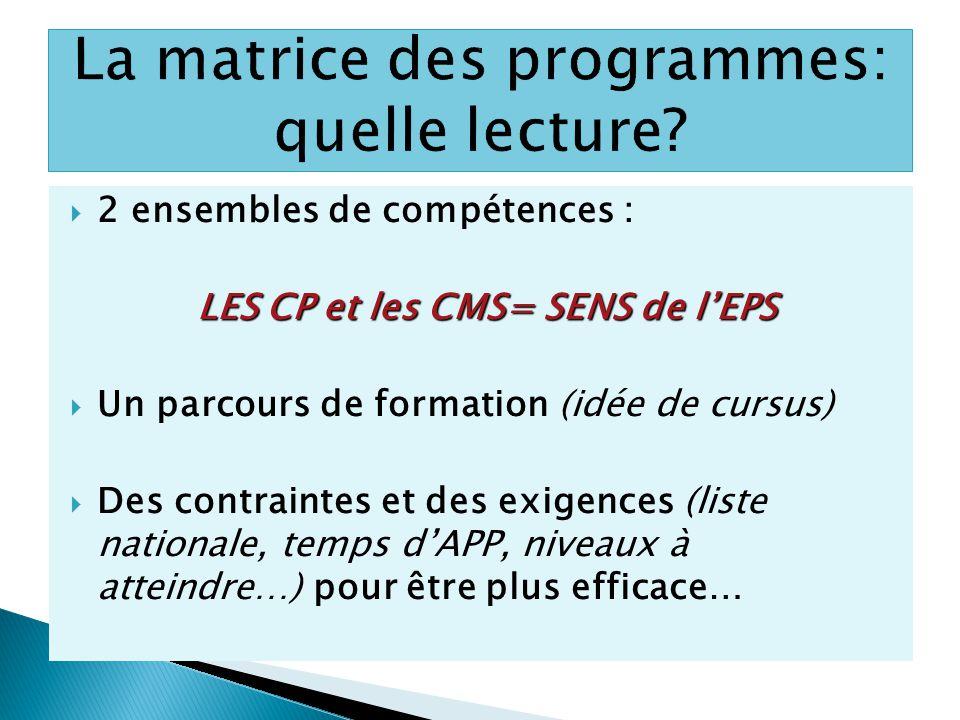 2 ensembles de compétences : LES CP et les CMS= SENS de lEPS Un parcours de formation (idée de cursus) Des contraintes et des exigences (liste nationa