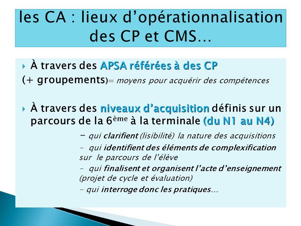 APSA référées à des CP À travers des APSA référées à des CP (+ groupements )= moyens pour acquérir des compétences niveaux dacquisition (du N1 au N4)