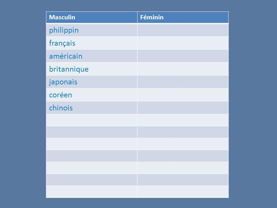 MasculinFéminin philippin français américain britannique japonais coréen chinois