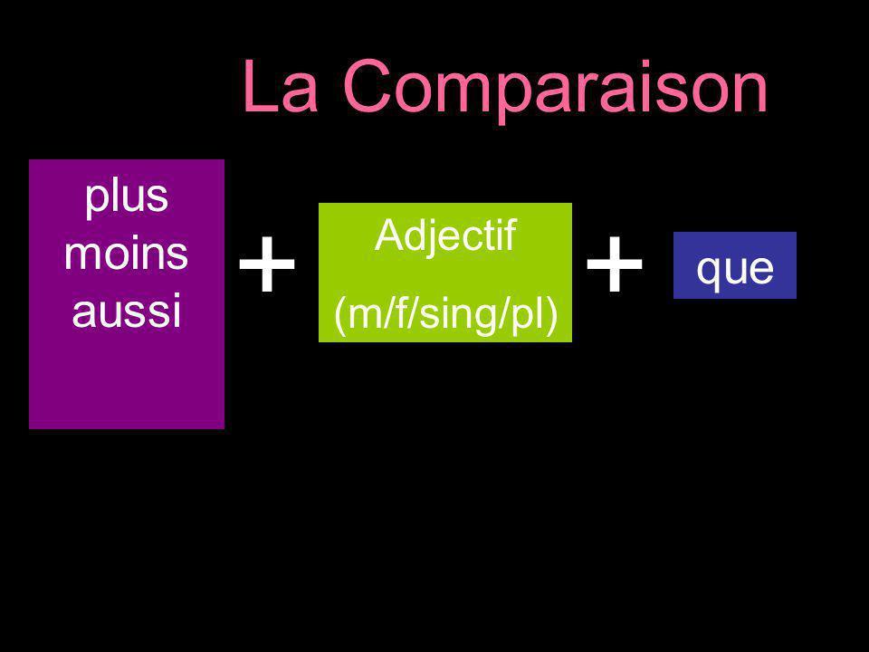 La Comparaison plus moins aussi + Adjectif (m/f/sing/pl) + que