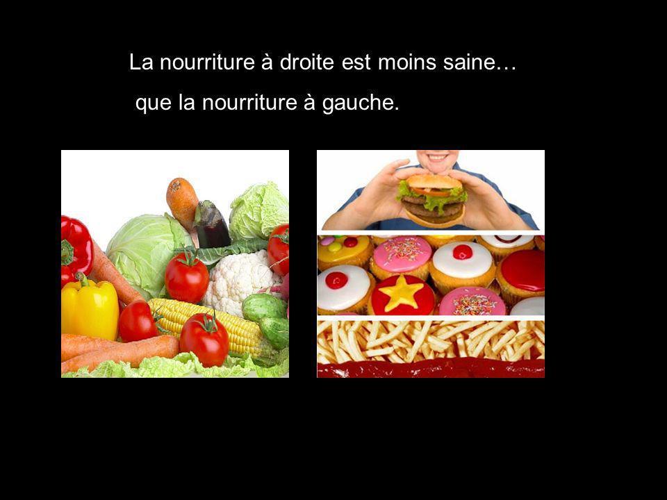 La nourriture à droite est moins saine… que la nourriture à gauche.