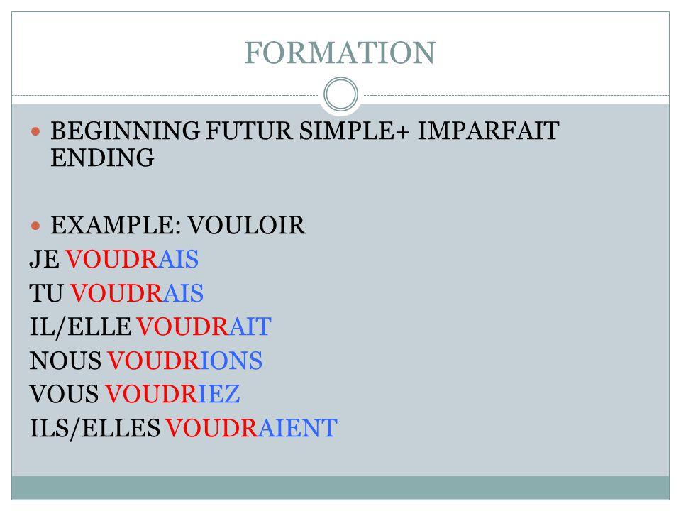 FORMATION BEGINNING FUTUR SIMPLE+ IMPARFAIT ENDING EXAMPLE: VOULOIR JE VOUDRAIS TU VOUDRAIS IL/ELLE VOUDRAIT NOUS VOUDRIONS VOUS VOUDRIEZ ILS/ELLES VOUDRAIENT