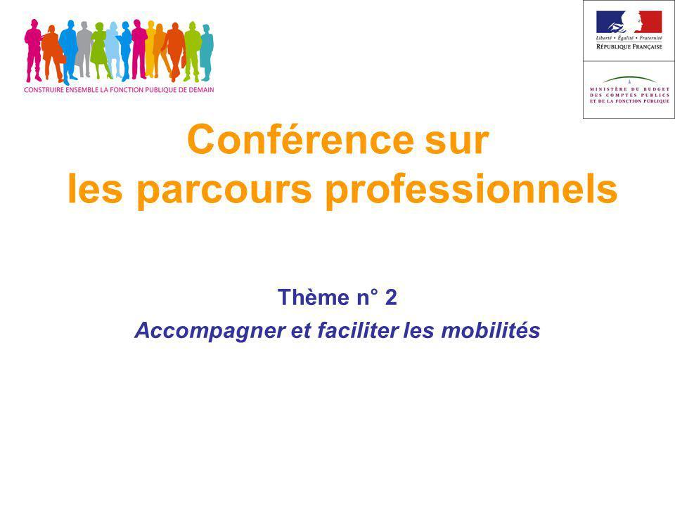Conférence sur les parcours professionnels Thème n° 2 Accompagner et faciliter les mobilités