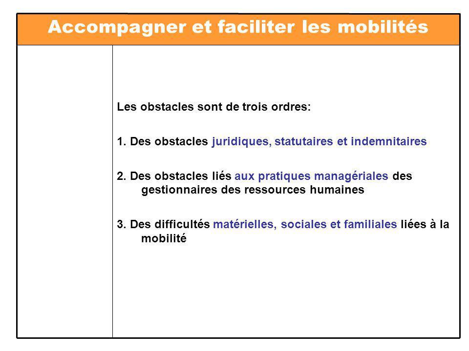 Les obstacles sont de trois ordres: 1. Des obstacles juridiques, statutaires et indemnitaires 2.