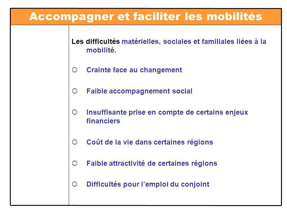 Les difficultés matérielles, sociales et familiales liées à la mobilité.