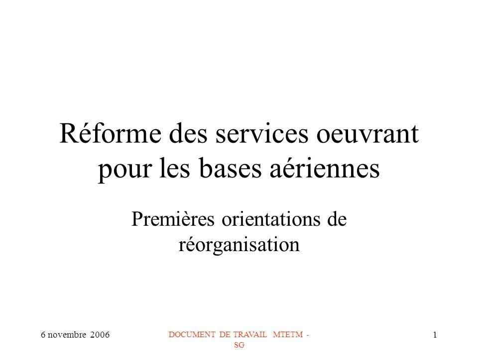 6 novembre 2006 DOCUMENT DE TRAVAIL MTETM - SG 1 Réforme des services oeuvrant pour les bases aériennes Premières orientations de réorganisation