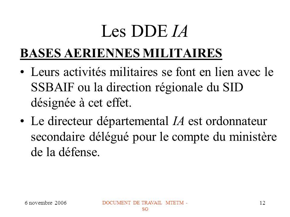 6 novembre 2006 DOCUMENT DE TRAVAIL MTETM - SG 12 Les DDE IA BASES AERIENNES MILITAIRES Leurs activités militaires se font en lien avec le SSBAIF ou la direction régionale du SID désignée à cet effet.