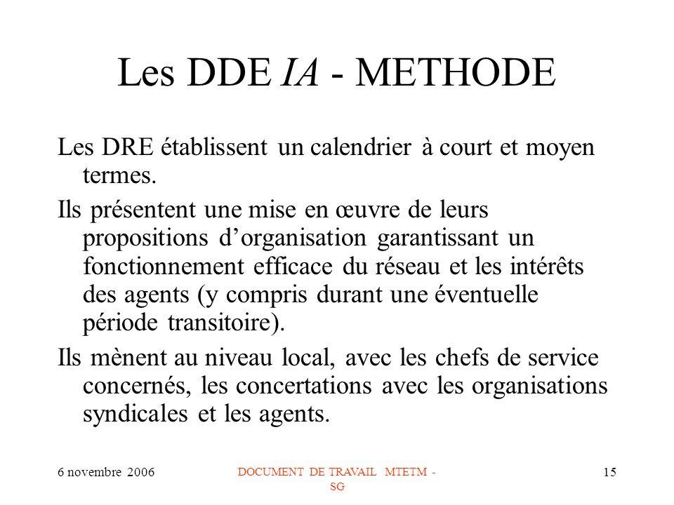6 novembre 2006 DOCUMENT DE TRAVAIL MTETM - SG 15 Les DDE IA - METHODE Les DRE établissent un calendrier à court et moyen termes.