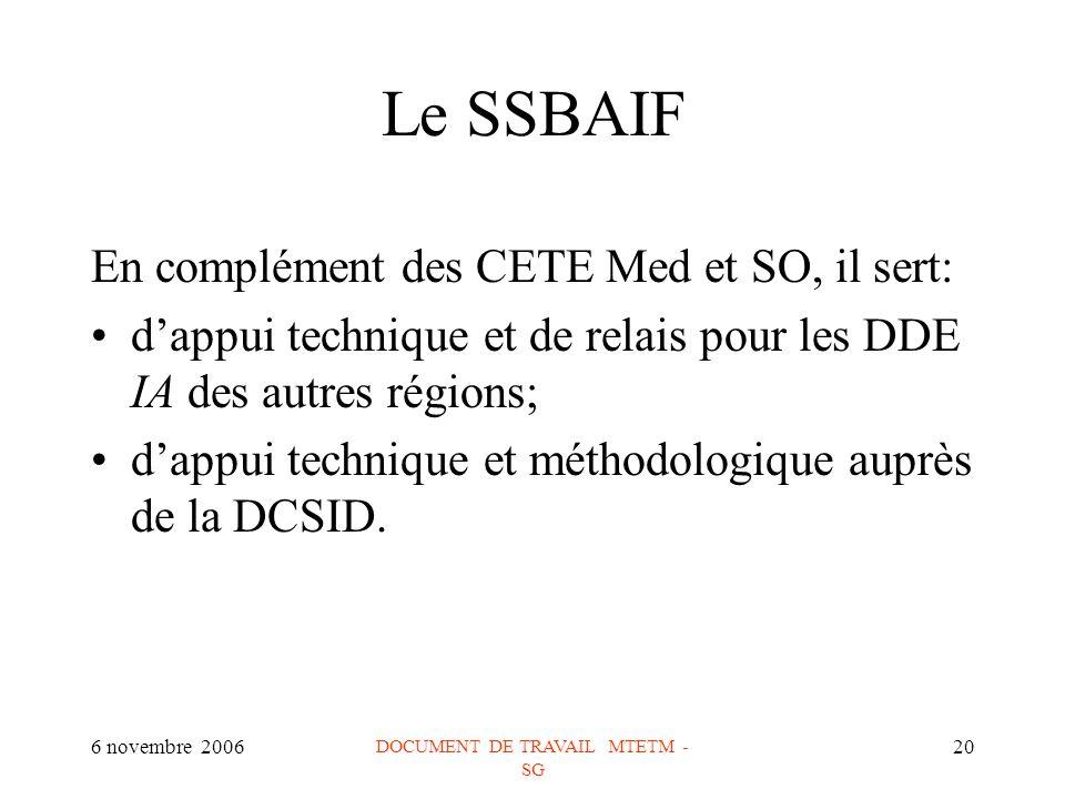 6 novembre 2006 DOCUMENT DE TRAVAIL MTETM - SG 20 Le SSBAIF En complément des CETE Med et SO, il sert: dappui technique et de relais pour les DDE IA des autres régions; dappui technique et méthodologique auprès de la DCSID.