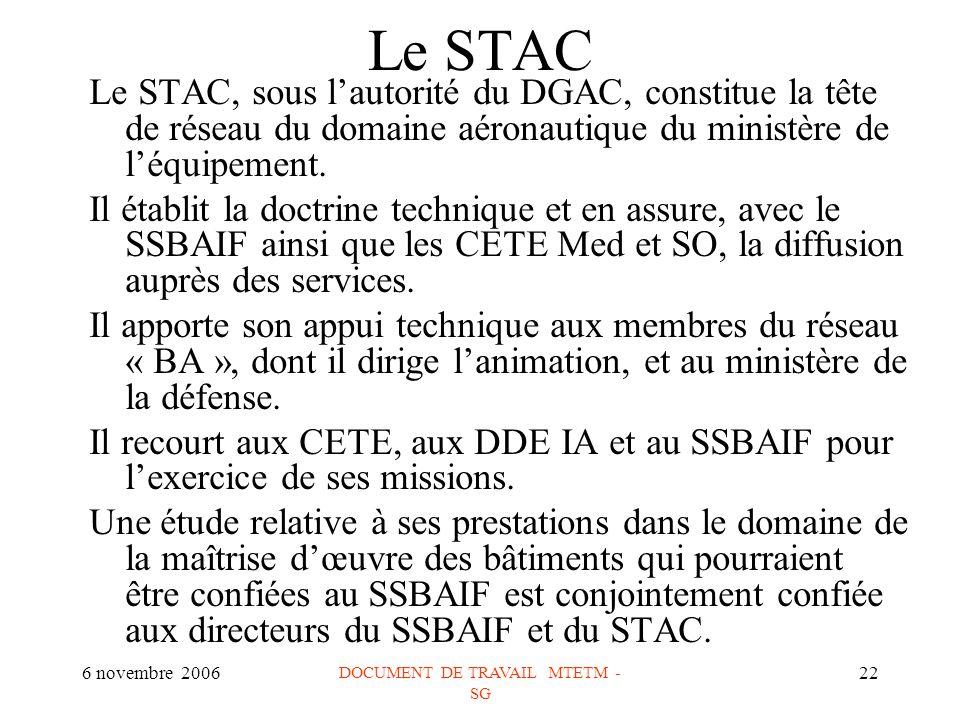 6 novembre 2006 DOCUMENT DE TRAVAIL MTETM - SG 22 Le STAC Le STAC, sous lautorité du DGAC, constitue la tête de réseau du domaine aéronautique du ministère de léquipement.