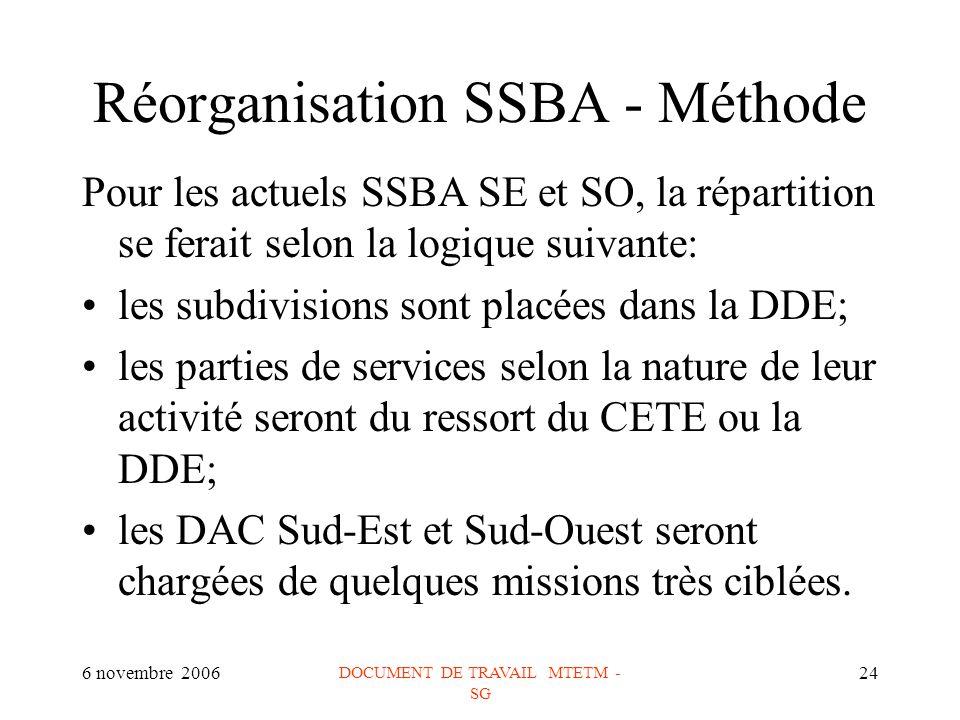 6 novembre 2006 DOCUMENT DE TRAVAIL MTETM - SG 24 Réorganisation SSBA - Méthode Pour les actuels SSBA SE et SO, la répartition se ferait selon la logique suivante: les subdivisions sont placées dans la DDE; les parties de services selon la nature de leur activité seront du ressort du CETE ou la DDE; les DAC Sud-Est et Sud-Ouest seront chargées de quelques missions très ciblées.