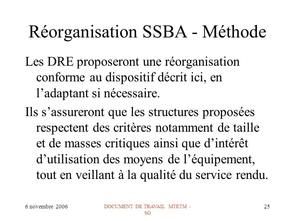 6 novembre 2006 DOCUMENT DE TRAVAIL MTETM - SG 25 Réorganisation SSBA - Méthode Les DRE proposeront une réorganisation conforme au dispositif décrit ici, en ladaptant si nécessaire.