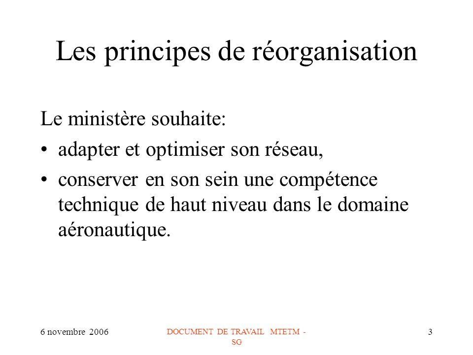 6 novembre 2006 DOCUMENT DE TRAVAIL MTETM - SG 3 Les principes de réorganisation Le ministère souhaite: adapter et optimiser son réseau, conserver en son sein une compétence technique de haut niveau dans le domaine aéronautique.