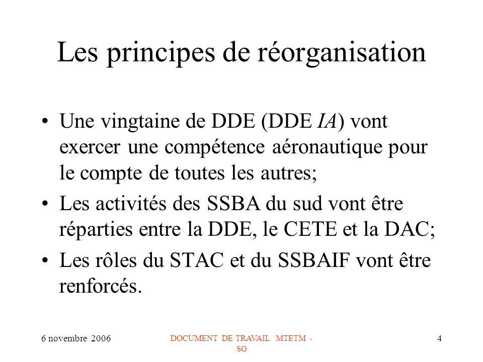 6 novembre 2006 DOCUMENT DE TRAVAIL MTETM - SG 4 Les principes de réorganisation Une vingtaine de DDE (DDE IA) vont exercer une compétence aéronautique pour le compte de toutes les autres; Les activités des SSBA du sud vont être réparties entre la DDE, le CETE et la DAC; Les rôles du STAC et du SSBAIF vont être renforcés.