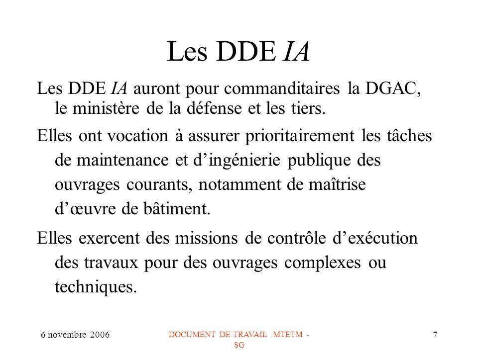 6 novembre 2006 DOCUMENT DE TRAVAIL MTETM - SG 7 Les DDE IA Les DDE IA auront pour commanditaires la DGAC, le ministère de la défense et les tiers.