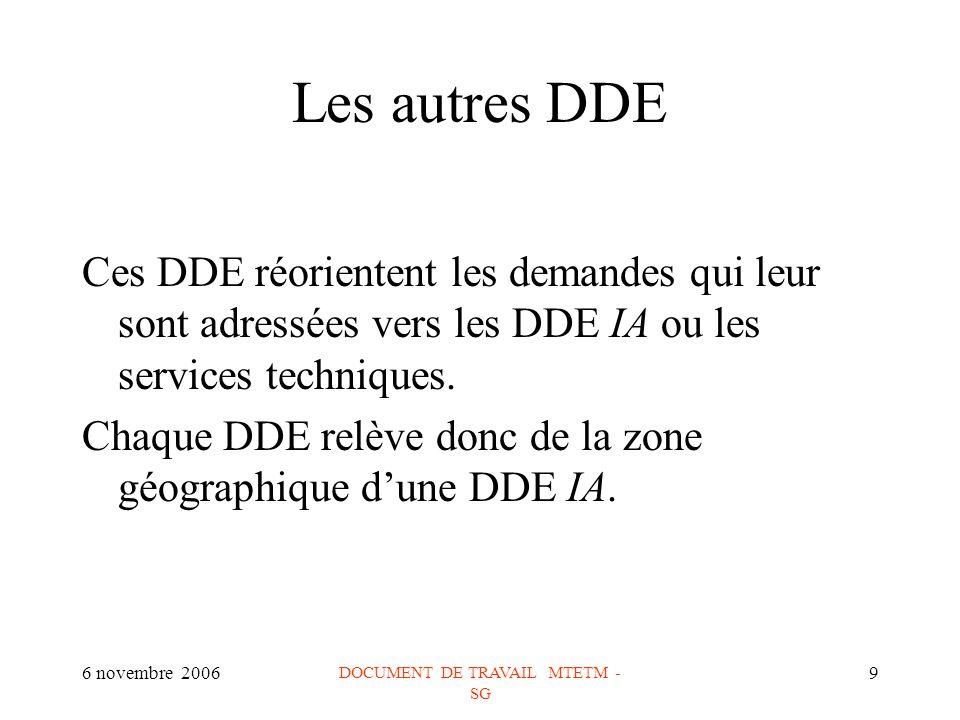 6 novembre 2006 DOCUMENT DE TRAVAIL MTETM - SG 9 Les autres DDE Ces DDE réorientent les demandes qui leur sont adressées vers les DDE IA ou les services techniques.