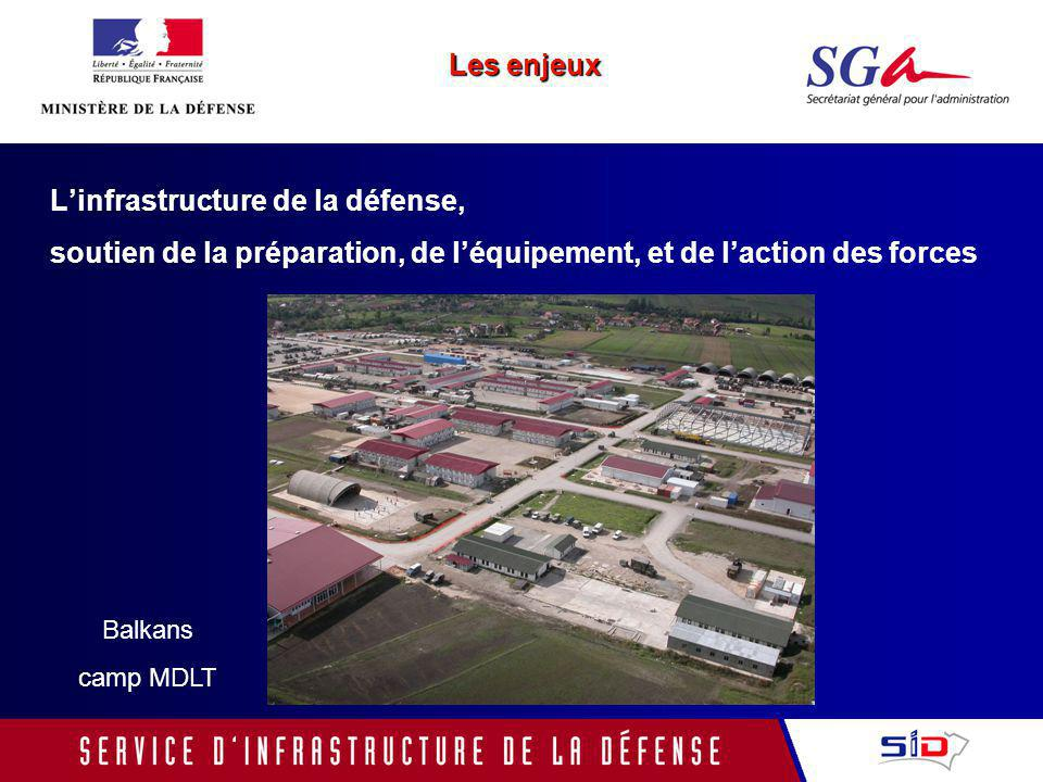 Balkans camp MDLT Les enjeux Linfrastructure de la défense, soutien de la préparation, de léquipement, et de laction des forces