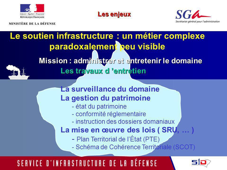 Mission : administrer et entretenir le domaine Les travaux d entretien La surveillance du domaine La gestion du patrimoine - état du patrimoine - conf