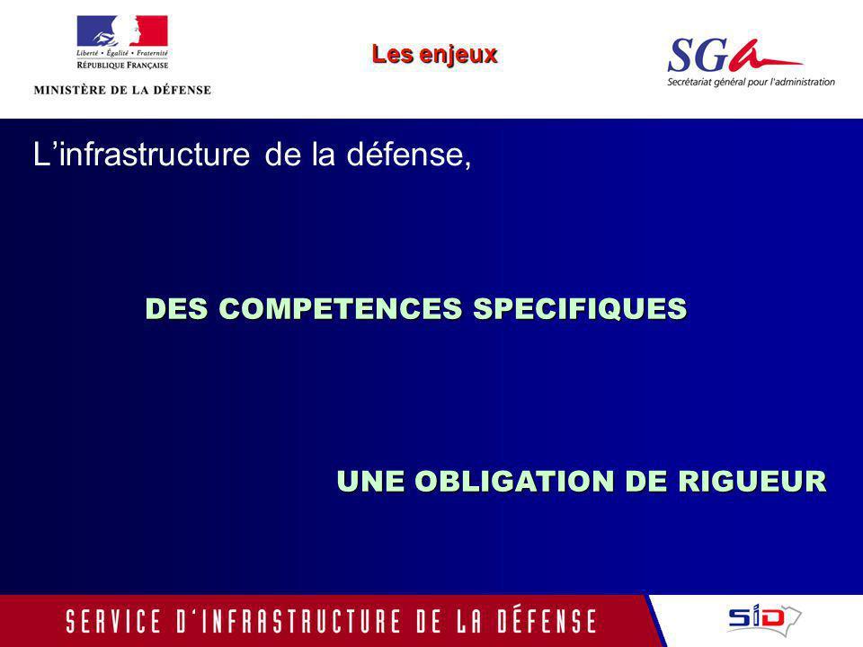 Linfrastructure de la défense, DES COMPETENCES SPECIFIQUES UNE OBLIGATION DE RIGUEUR Les enjeux