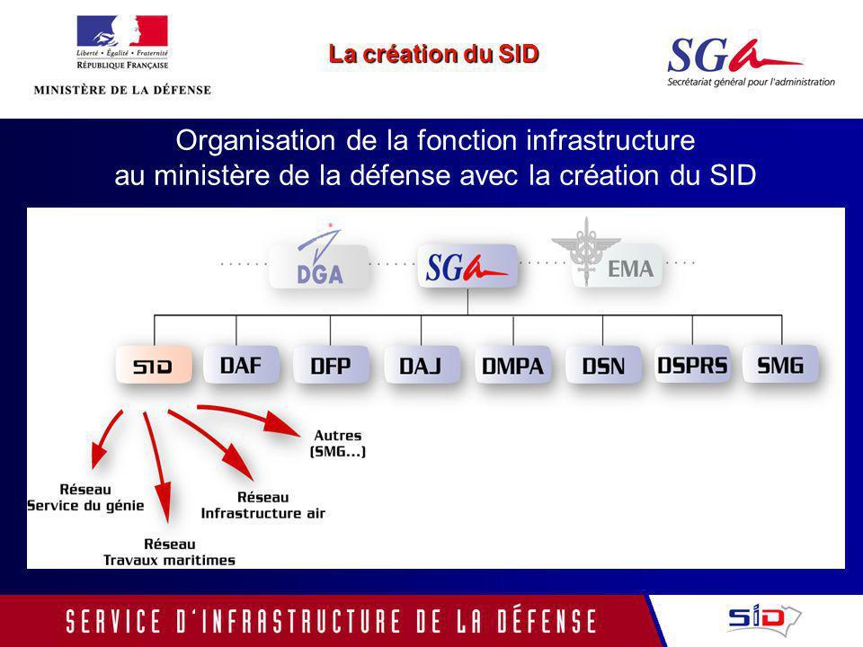 Organisation de la fonction infrastructure au ministère de la défense avec la création du SID La création du SID