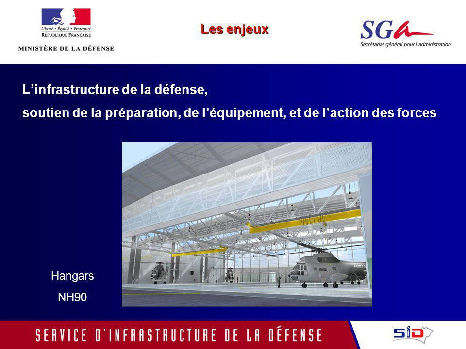 Hangars NH90 Les enjeux Linfrastructure de la défense, soutien de la préparation, de léquipement, et de laction des forces