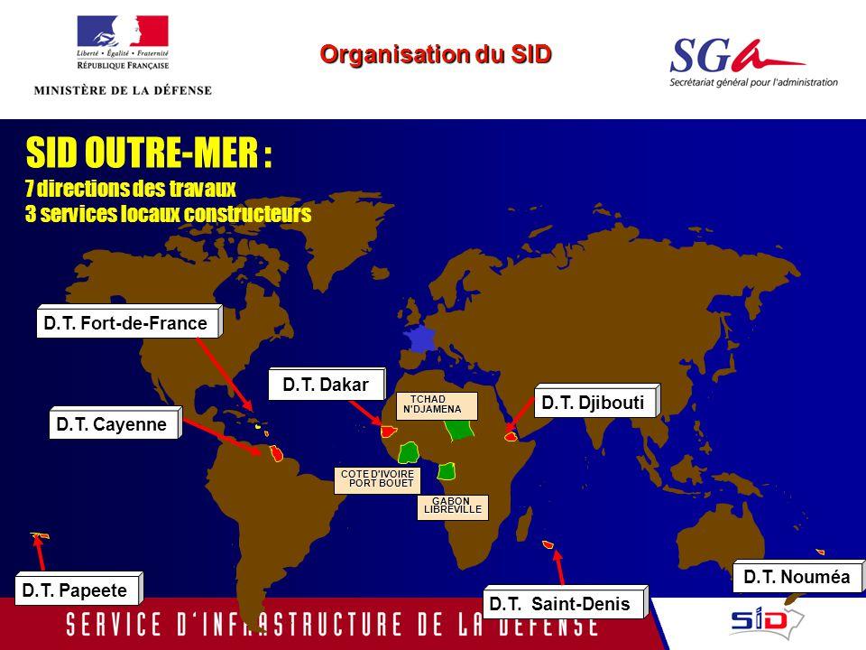 D.T. Saint-Denis D.T. Nouméa COTE D'IVOIRE PORT BOUET PORT BOUET TCHAD TCHADN'DJAMENA GABON GABONLIBREVILLE D.T. Fort-de-France D.T. Cayenne D.T. Pape